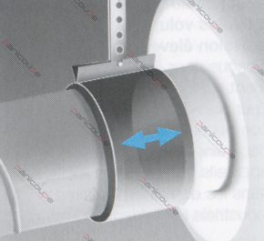 montage de la manchette de raccordement pour ventilateur centrifuge