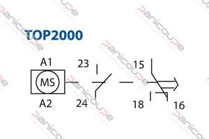 top2000-schema